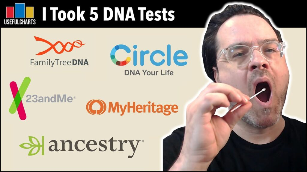 I Took 5 DNA Tests and Compared Them